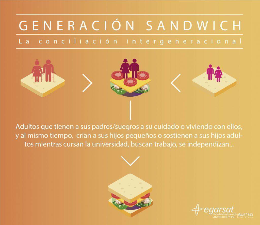 Generacion-Sandwich